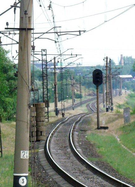 Железная дорога ведущая в промзону