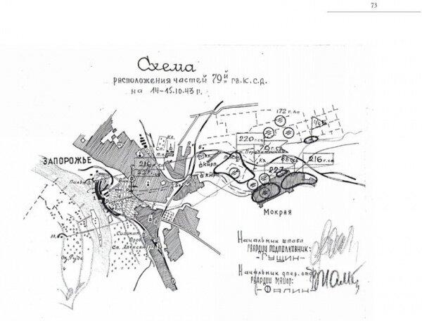 Расположение частей 79-й Гвардейской дивизии в сражении за Запорожье.