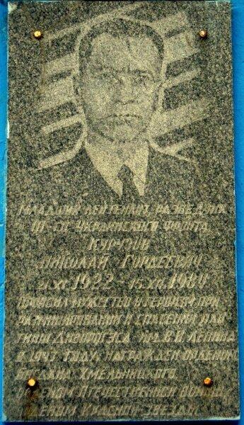 Мемориальная доска: Курузов Николай Гордеевич