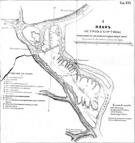 Карта острова Хортица в 1875 году