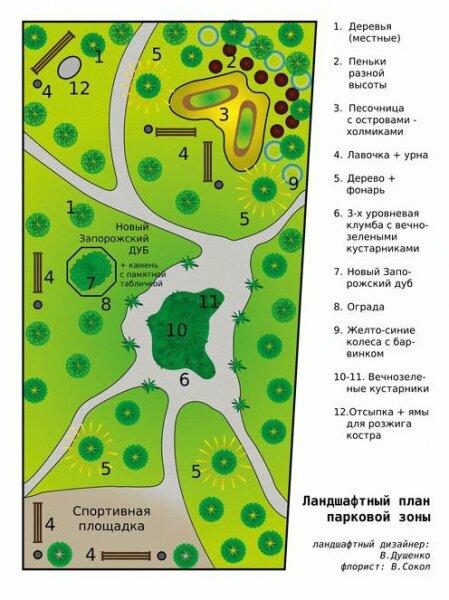 Ландшафтный дизайн парковой зоны на Зелёном Яру